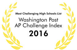 AP Challenge Index